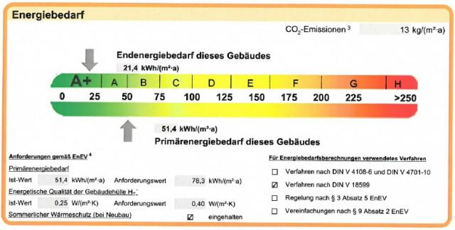 Energieausweis test